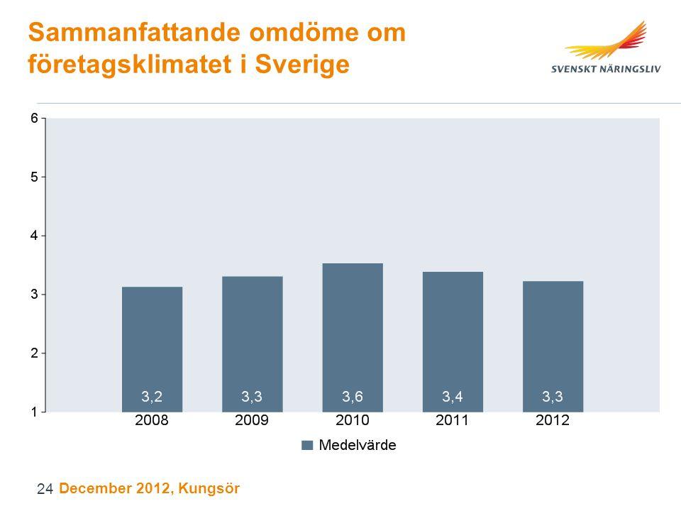 Sammanfattande omdöme om företagsklimatet i Sverige December 2012, Kungsör 24