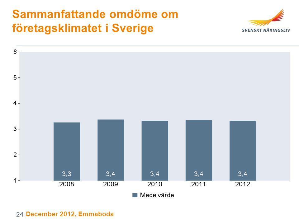 Sammanfattande omdöme om företagsklimatet i Sverige December 2012, Emmaboda 24