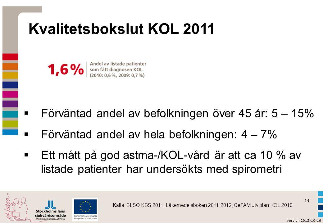v ersion 2012-10-16 15 Spirometrikurva