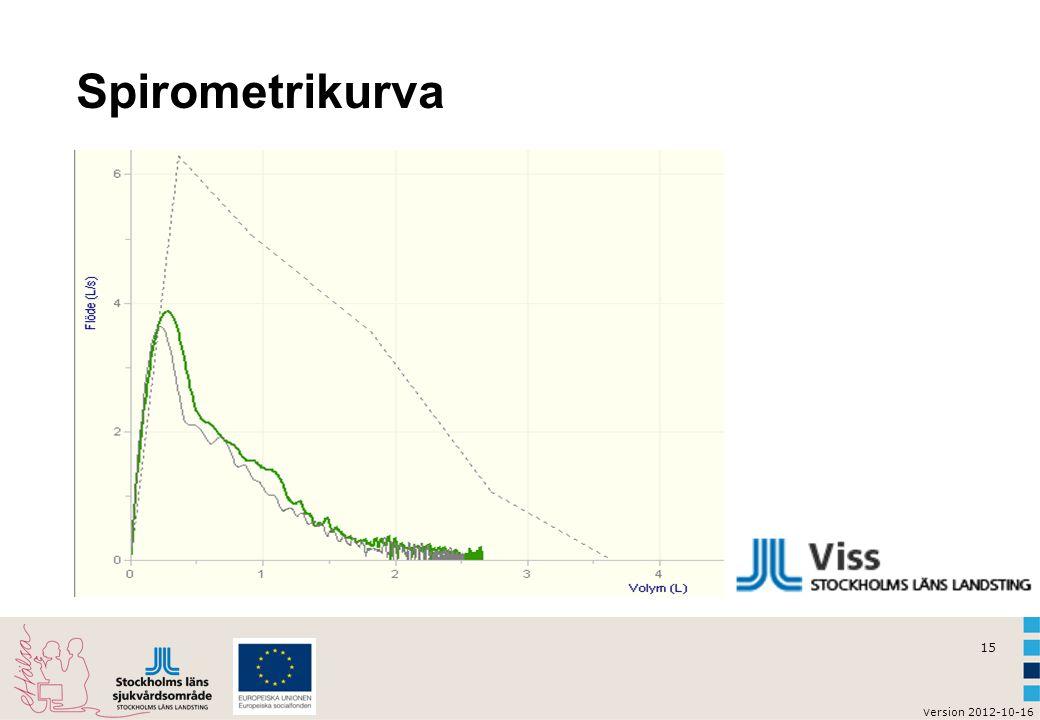 v ersion 2012-10-16 16 Fika