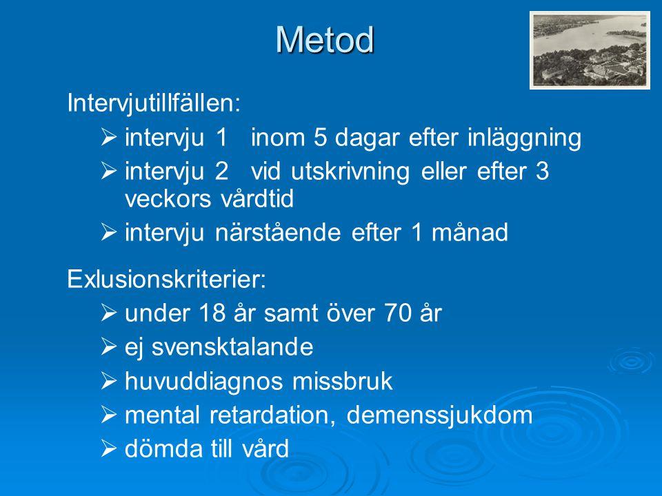 Metod Intervjutillfällen:   intervju 1 inom 5 dagar efter inläggning   intervju 2 vid utskrivning eller efter 3 veckors vårdtid   intervju närst