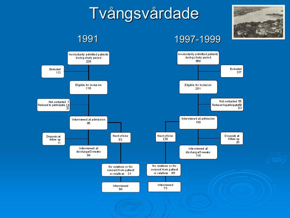 1991 1997-1999 Tvångsvårdade