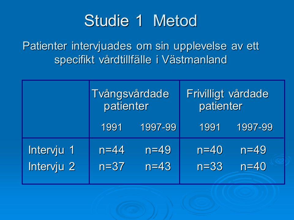 Studie 1 Metod Patienter intervjuades om sin upplevelse av ett specifikt vårdtillfälle i Västmanland TvångsvårdadeFrivilligt vårdade patienter patienter 1991 1997-991991 1997-99 Intervju 1n=44n=49n=40n=49 Intervju 2n=37n=43n=33n=40