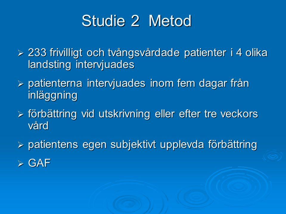 Studie 2 Metod  233 frivilligt och tvångsvårdade patienter i 4 olika landsting intervjuades  patienterna intervjuades inom fem dagar från inläggning  förbättring vid utskrivning eller efter tre veckors vård  patientens egen subjektivt upplevda förbättring  GAF