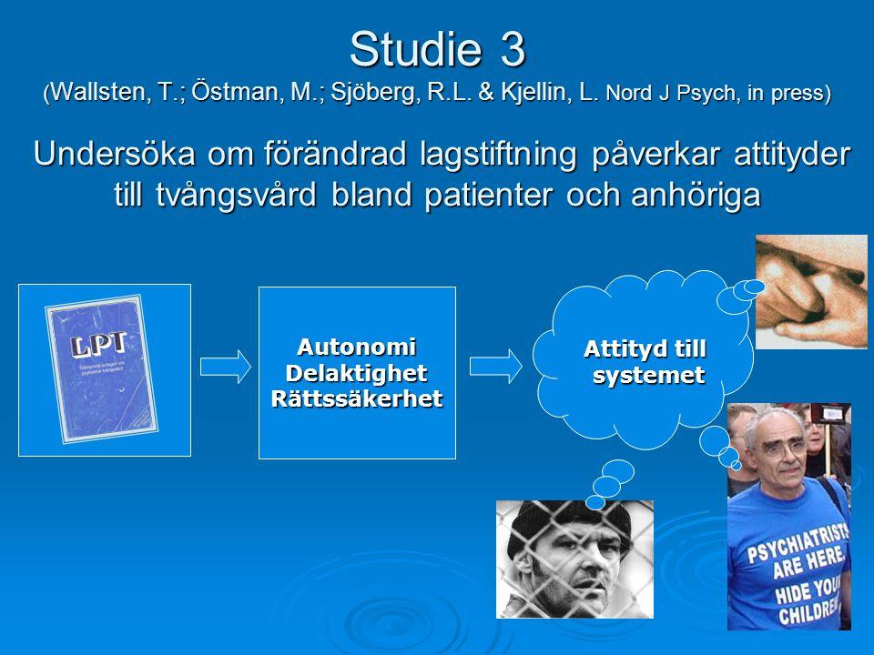 Studie 3 ( Wallsten, T.; Östman, M.; Sjöberg, R.L. & Kjellin, L. Nord J Psych, in press) Undersöka om förändrad lagstiftning påverkar attityder till t