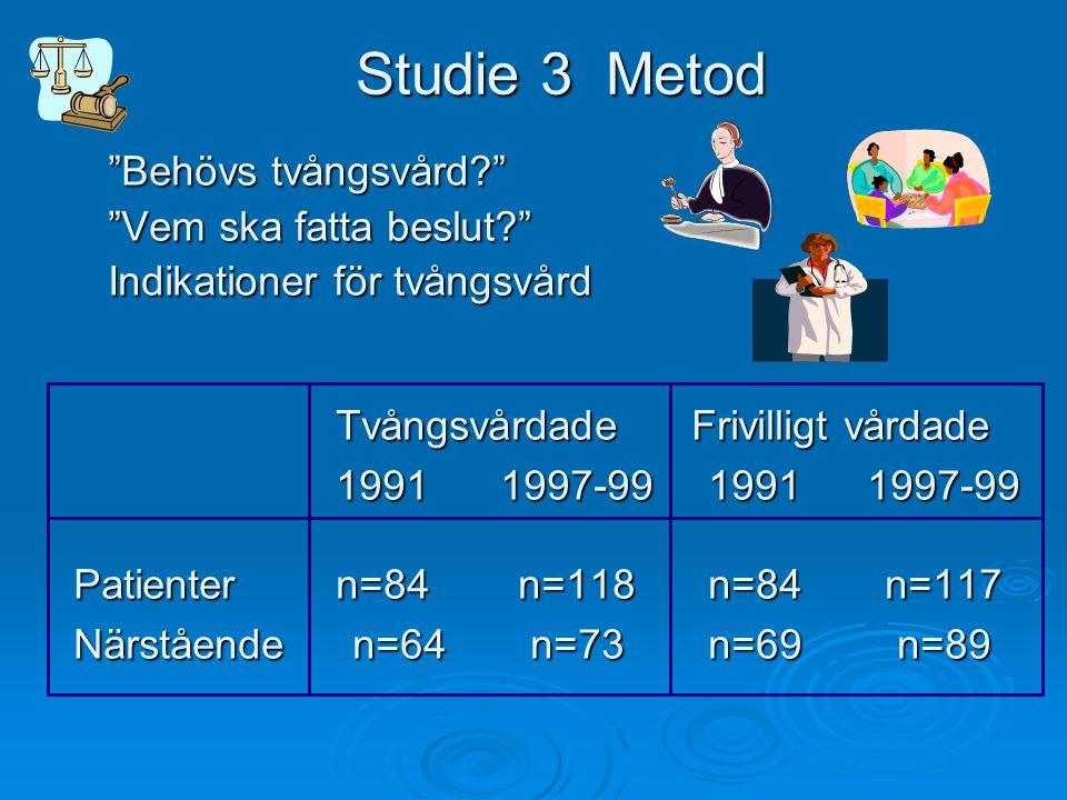 """Studie 3 Metod """"Behövs tvångsvård?"""" """"Behövs tvångsvård?"""" """"Vem ska fatta beslut?"""" """"Vem ska fatta beslut?"""" Indikationer för tvångsvård Indikationer för"""