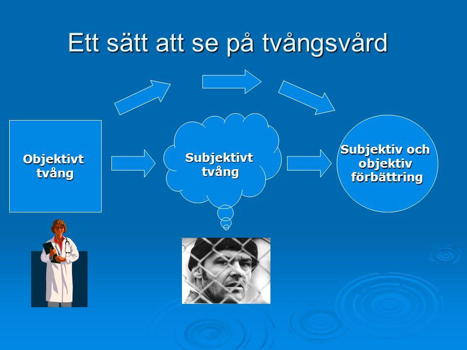Ett sätt att se på tvångsvård Objektivttvång Subjektivttvång Subjektiv och objektivförbättring