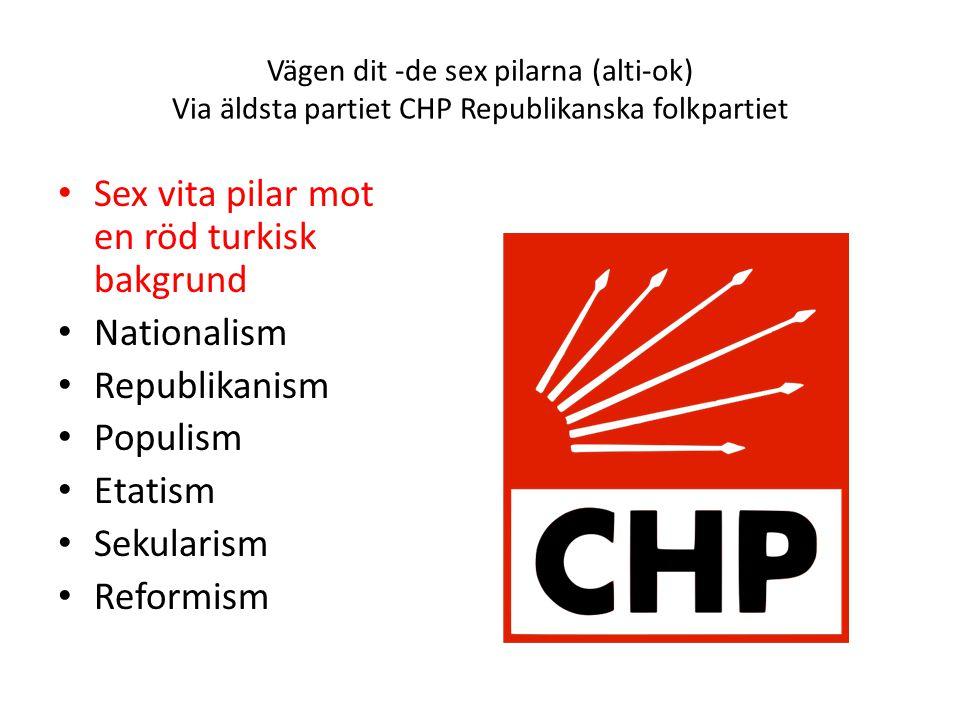 Vägen dit -de sex pilarna (alti-ok) Via äldsta partiet CHP Republikanska folkpartiet Sex vita pilar mot en röd turkisk bakgrund Nationalism Republikan