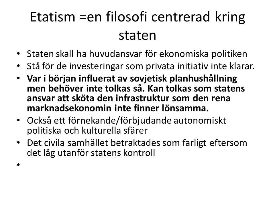 Etatism =en filosofi centrerad kring staten Staten skall ha huvudansvar för ekonomiska politiken Stå för de investeringar som privata initiativ inte k