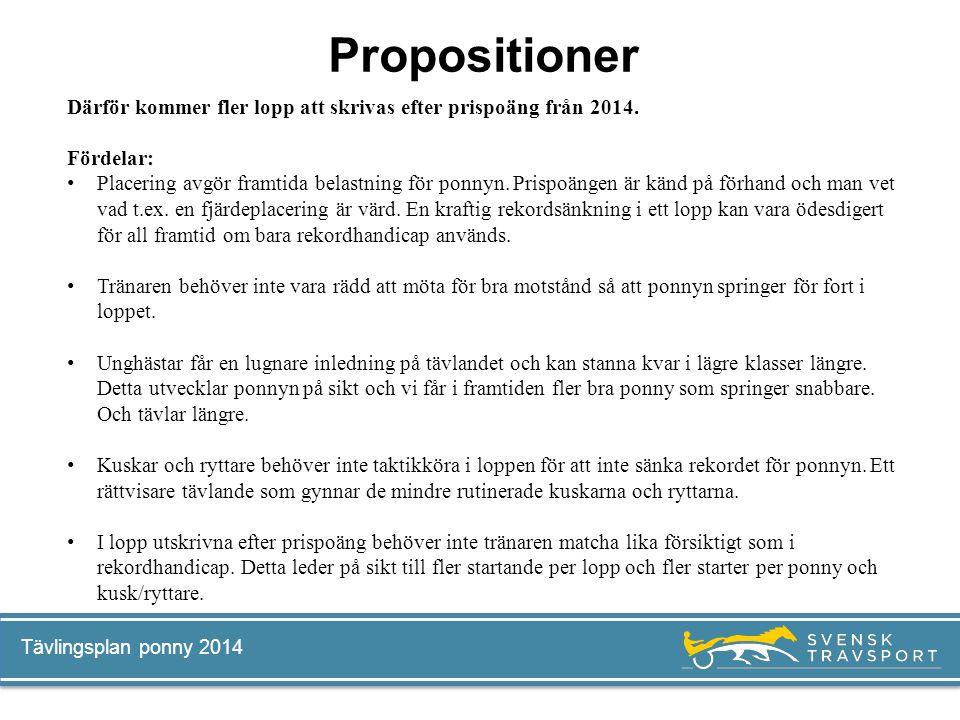 Tävlingsplan ponny 2014 Propositioner Därför kommer fler lopp att skrivas efter prispoäng från 2014. Fördelar: Placering avgör framtida belastning för