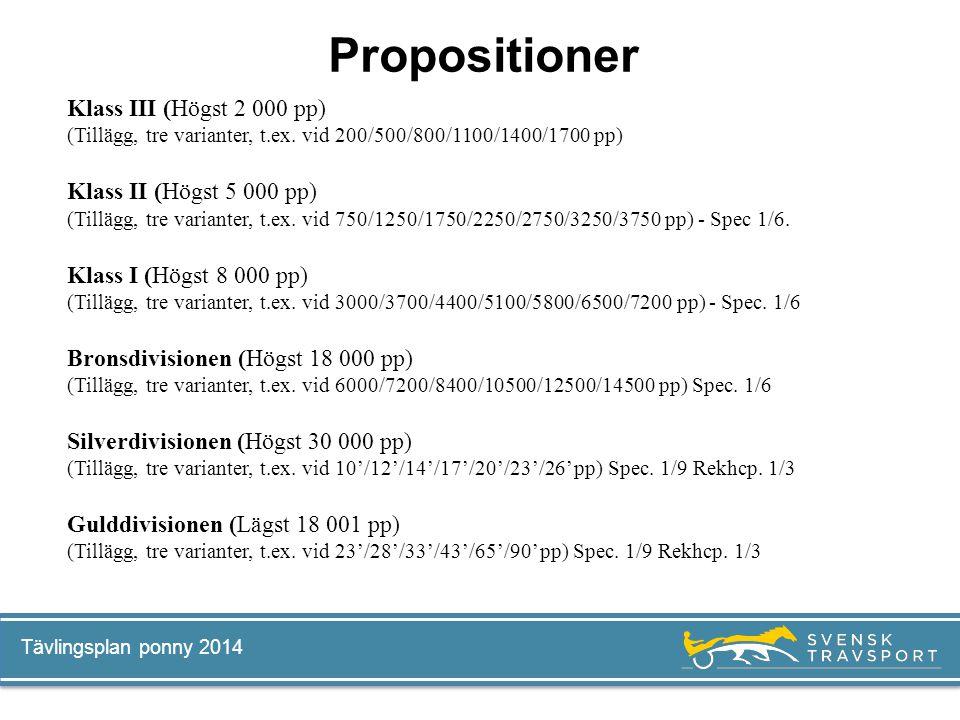 Tävlingsplan ponny 2014 Propositioner Klass III (Högst 2 000 pp) (Tillägg, tre varianter, t.ex. vid 200/500/800/1100/1400/1700 pp) Klass II (Högst 5 0