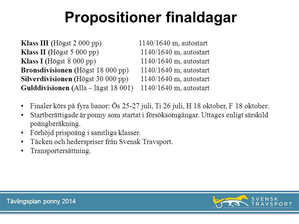 Tävlingsplan ponny 2014 Propositioner finaldagar Klass III (Högst 2 000 pp) 1140/1640 m, autostart Klass II (Högst 5 000 pp) 1140/1640 m, autostart Kl