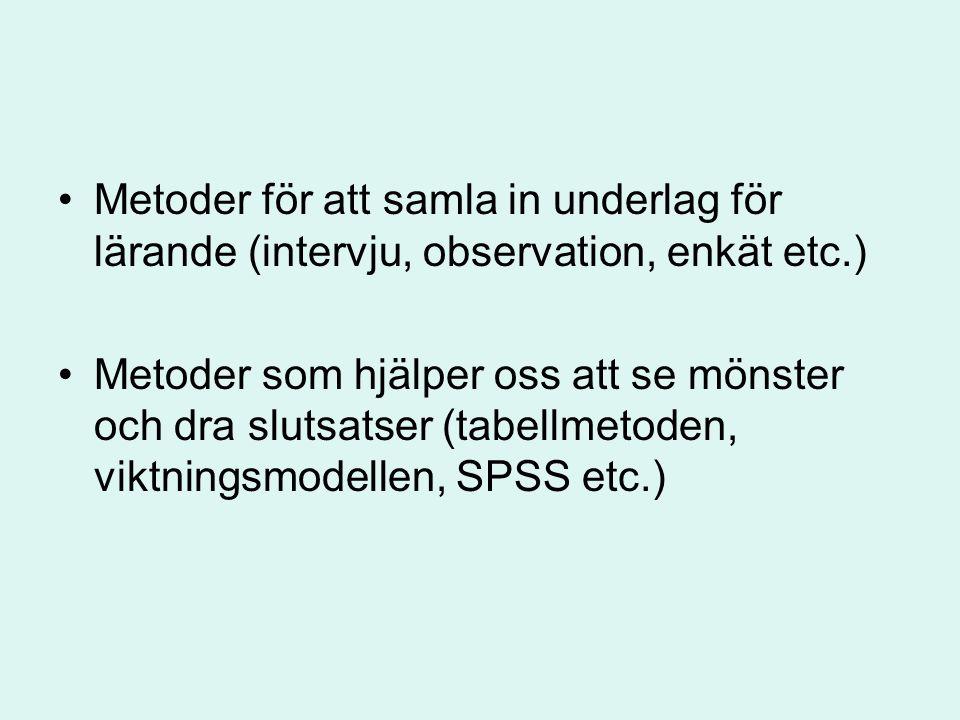 Metoder för att samla in underlag för lärande (intervju, observation, enkät etc.) Metoder som hjälper oss att se mönster och dra slutsatser (tabellmet