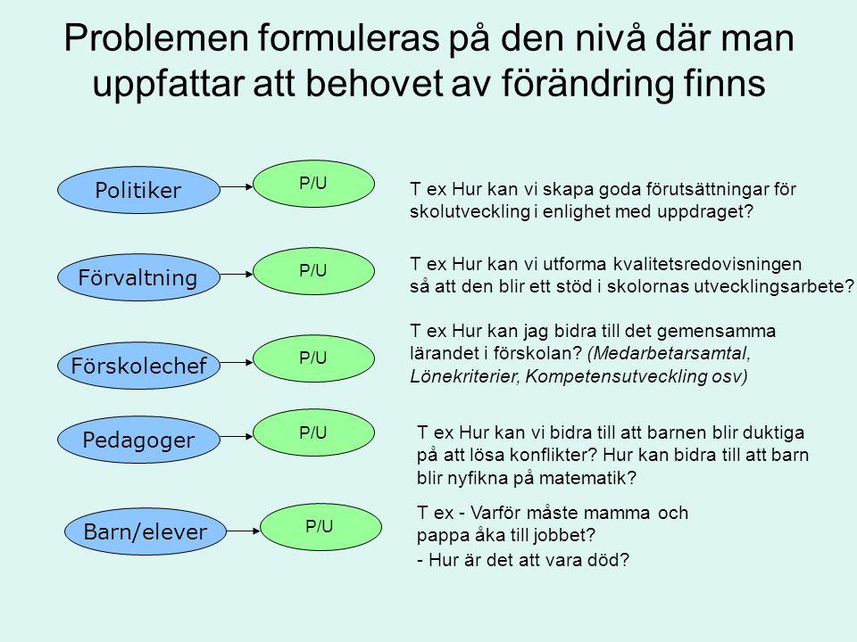 Problemen formuleras på den nivå där man uppfattar att behovet av förändring finns T ex Hur kan jag bidra till det gemensamma lärandet i förskolan? (M