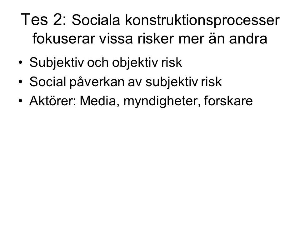 Tes 2: Sociala konstruktionsprocesser fokuserar vissa risker mer än andra Subjektiv och objektiv risk Social påverkan av subjektiv risk Aktörer: Media, myndigheter, forskare