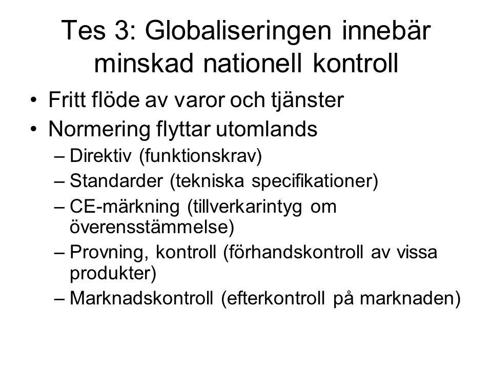 Tes 3: Globaliseringen innebär minskad nationell kontroll Fritt flöde av varor och tjänster Normering flyttar utomlands –Direktiv (funktionskrav) –Standarder (tekniska specifikationer) –CE-märkning (tillverkarintyg om överensstämmelse) –Provning, kontroll (förhandskontroll av vissa produkter) –Marknadskontroll (efterkontroll på marknaden)