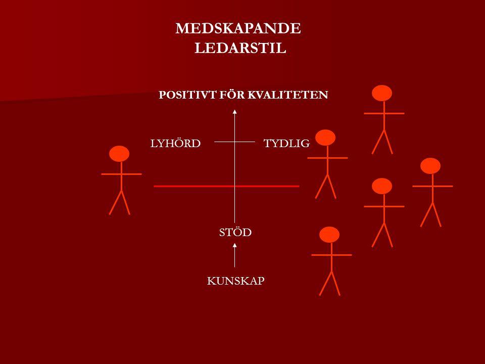 MEDSKAPANDE LEDARSTIL STÖD KUNSKAP LYHÖRDTYDLIG POSITIVT FÖR KVALITETEN