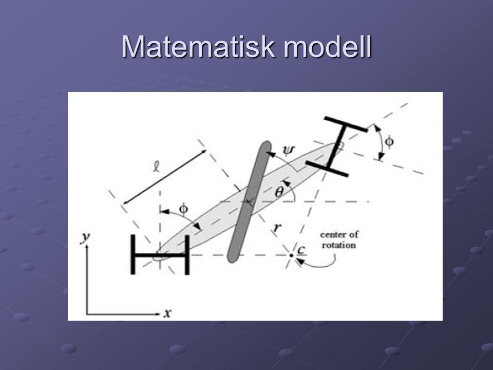 Matematisk modell