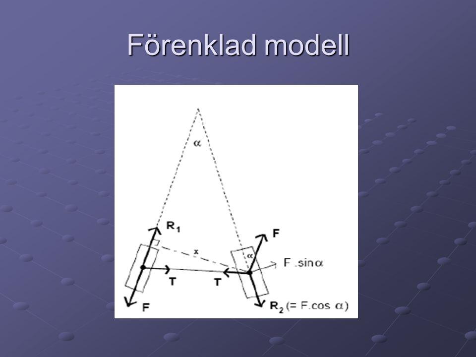 Förenklad modell