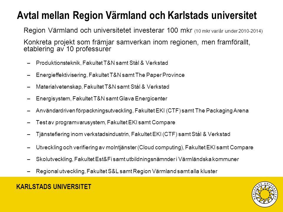 KARLSTADS UNIVERSITET Avtal mellan Region Värmland och Karlstads universitet Region Värmland och universitetet investerar 100 mkr (10 mkr var/år under