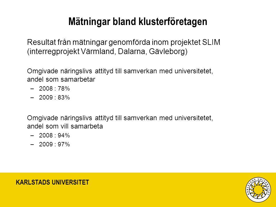 KARLSTADS UNIVERSITET Mätningar bland klusterföretagen Resultat från mätningar genomförda inom projektet SLIM (interregprojekt Värmland, Dalarna, Gävleborg) Omgivade näringslivs attityd till samverkan med universitetet, andel som samarbetar –2008 : 78% –2009 : 83% Omgivade näringslivs attityd till samverkan med universitetet, andel som vill samarbeta –2008 : 94% –2009 : 97%