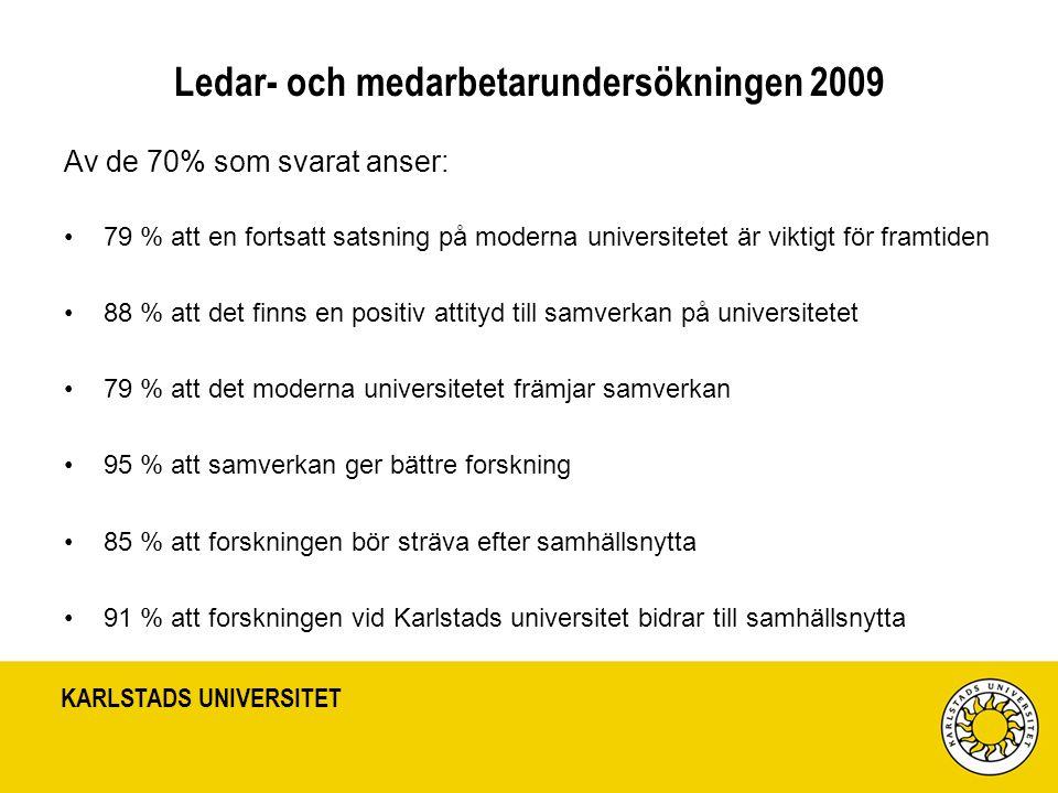 KARLSTADS UNIVERSITET Ledar- och medarbetarundersökningen 2009 Av de 70% som svarat anser: 79 % att en fortsatt satsning på moderna universitetet är viktigt för framtiden 88 % att det finns en positiv attityd till samverkan på universitetet 79 % att det moderna universitetet främjar samverkan 95 % att samverkan ger bättre forskning 85 % att forskningen bör sträva efter samhällsnytta 91 % att forskningen vid Karlstads universitet bidrar till samhällsnytta