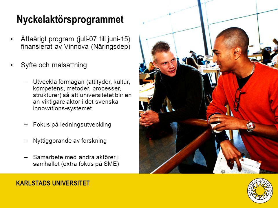 KARLSTADS UNIVERSITET Nyckelaktörsprogrammet Åttaårigt program (juli-07 till juni-15) finansierat av Vinnova (Näringsdep) Syfte och målsättning –Utvec