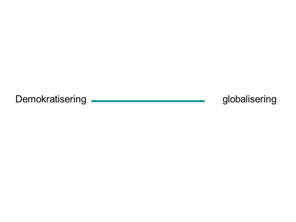 Demokratiseringglobalisering