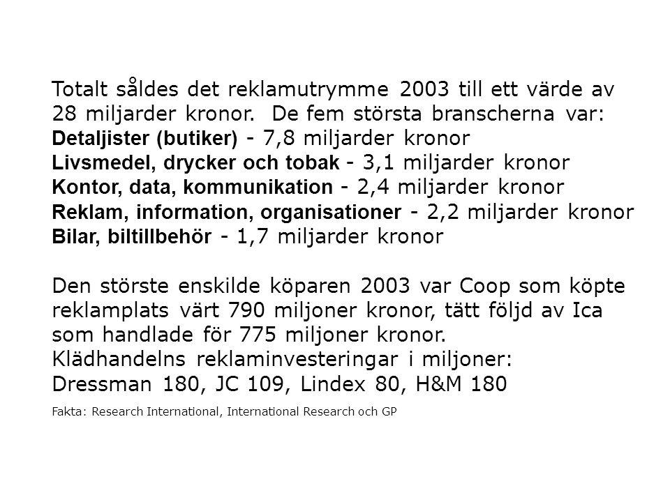 Totalt såldes det reklamutrymme 2003 till ett värde av 28 miljarder kronor.