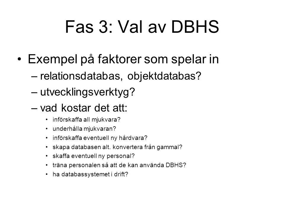 Fas 3: Val av DBHS Exempel på faktorer som spelar in –relationsdatabas, objektdatabas? –utvecklingsverktyg? –vad kostar det att: införskaffa all mjukv