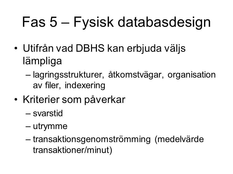 Fas 5 – Fysisk databasdesign Utifrån vad DBHS kan erbjuda väljs lämpliga –lagringsstrukturer, åtkomstvägar, organisation av filer, indexering Kriterier som påverkar –svarstid –utrymme –transaktionsgenomströmming (medelvärde transaktioner/minut)