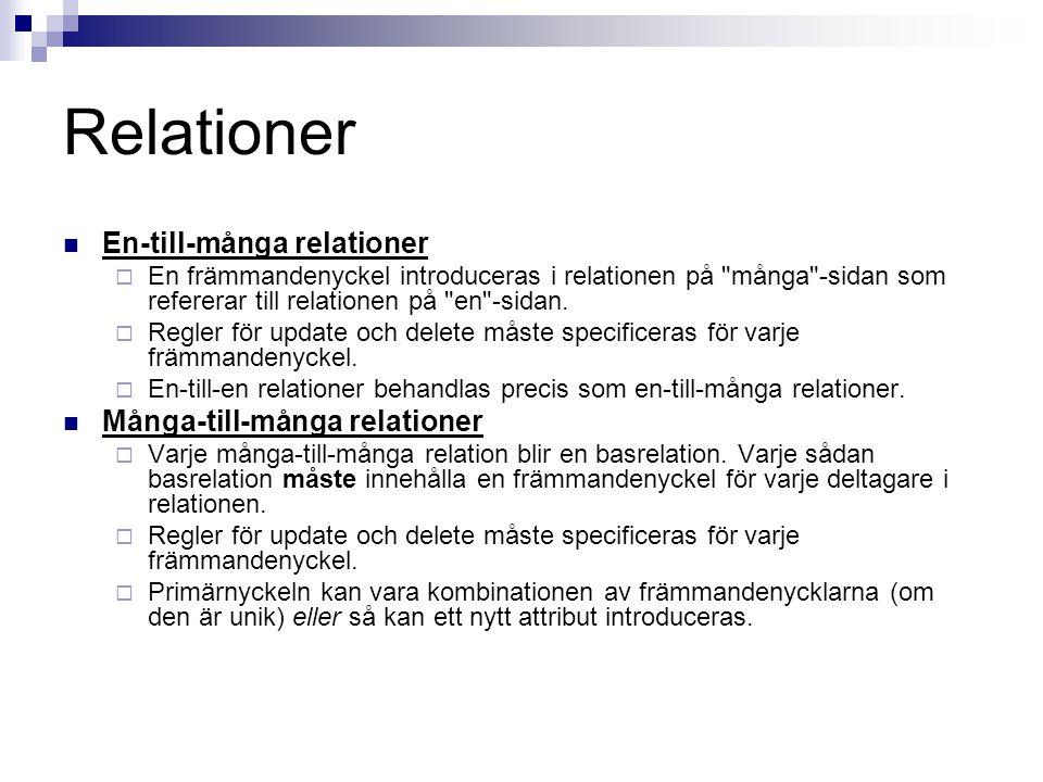 Relationer En-till-många relationer  En främmandenyckel introduceras i relationen på många -sidan som refererar till relationen på en -sidan.