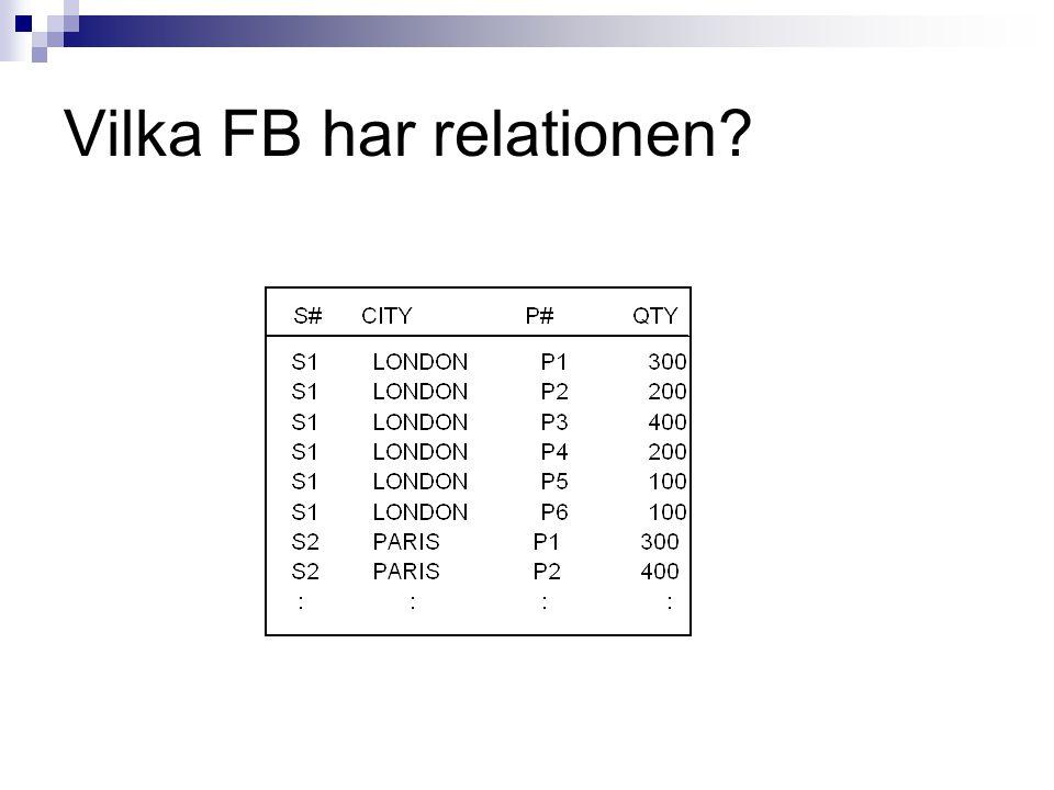 Vilka FB har relationen?
