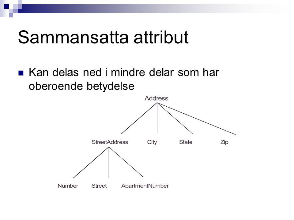 Sammansatta attribut Kan delas ned i mindre delar som har oberoende betydelse