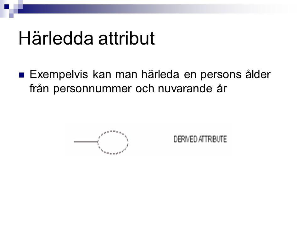 Härledda attribut Exempelvis kan man härleda en persons ålder från personnummer och nuvarande år