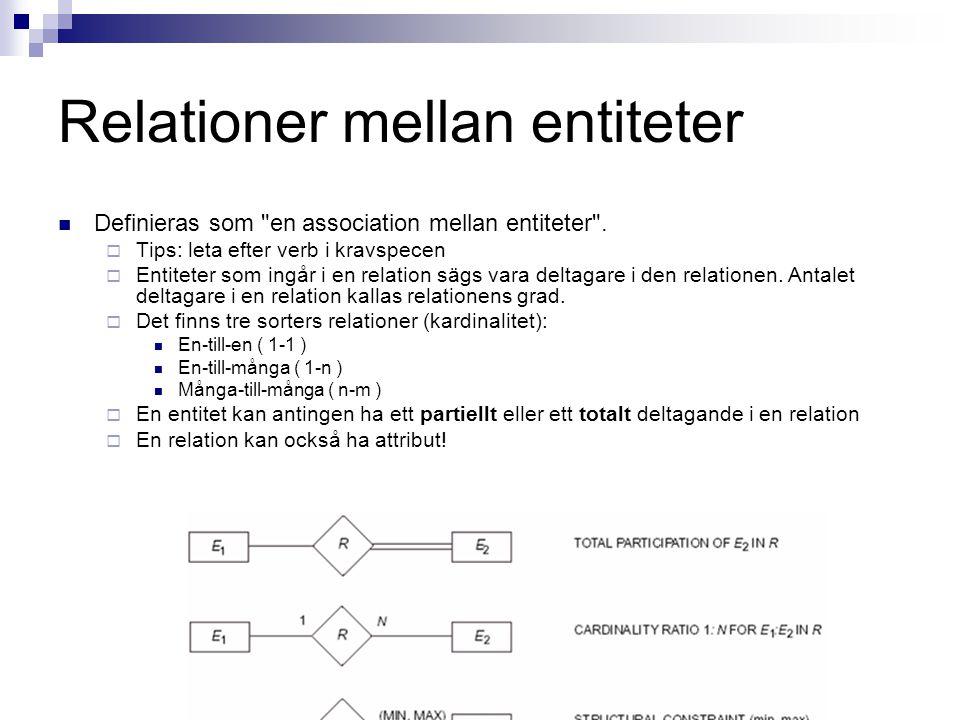 Relationer mellan entiteter Definieras som en association mellan entiteter .