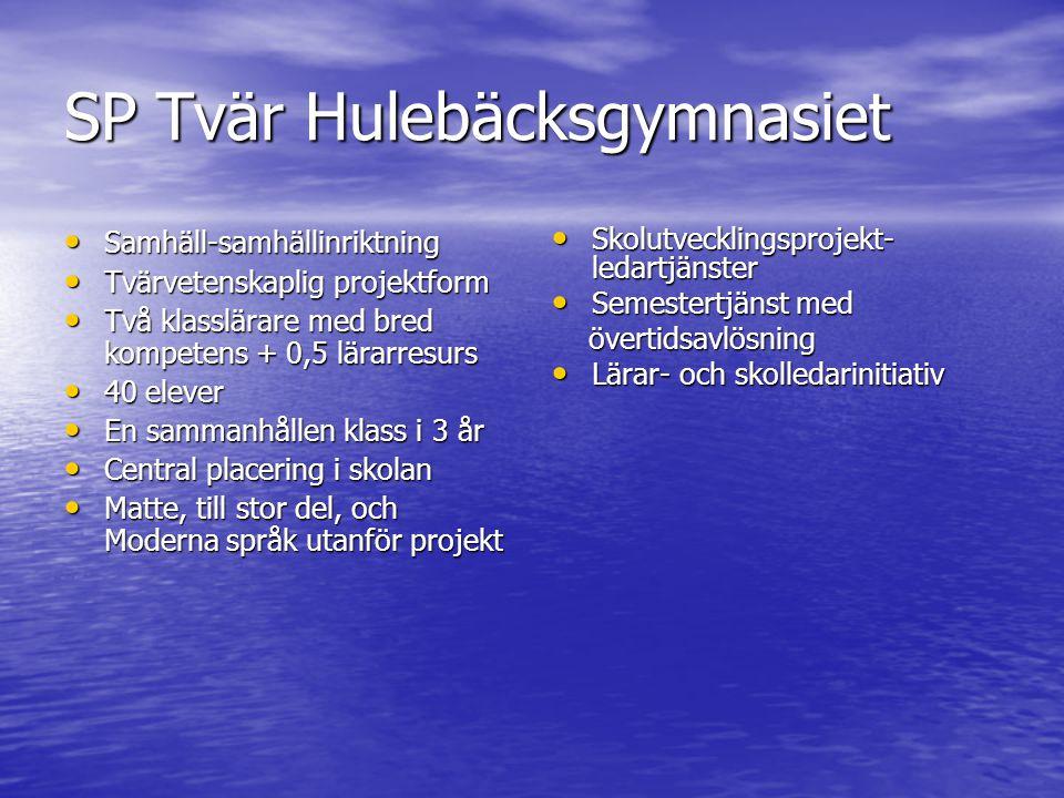 Vill du veta mer eller fortsätta diskussionen? www.hule.harryda.se Tel nr.: 031-724 6679