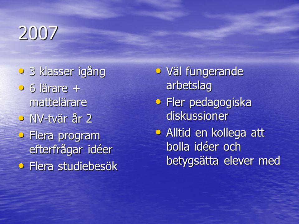 2007 3 klasser igång 3 klasser igång 6 lärare + mattelärare 6 lärare + mattelärare NV-tvär år 2 NV-tvär år 2 Flera program efterfrågar idéer Flera pro