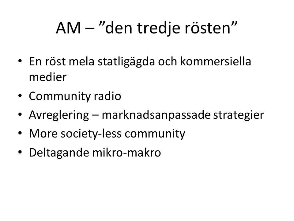 AM – den tredje rösten En röst mela statligägda och kommersiella medier Community radio Avreglering – marknadsanpassade strategier More society-less community Deltagande mikro-makro
