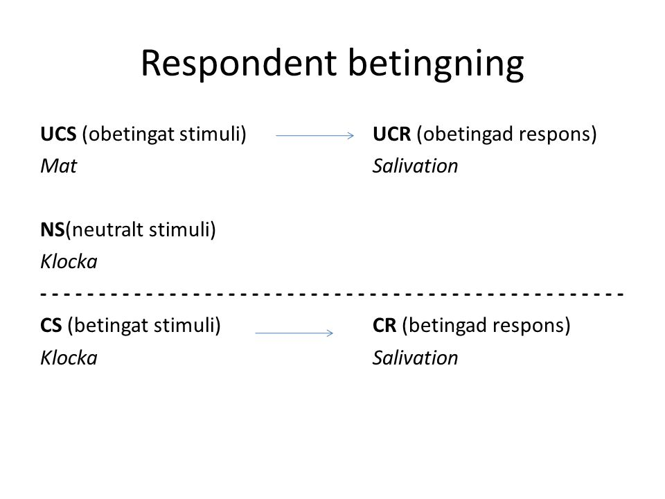 UCS (obetingat stimuli)UCR (obetingad respons) MatSalivation NS(neutralt stimuli) Klocka - - - - - - - - - - - - - - - - - - - - - - - - - CS (betinga