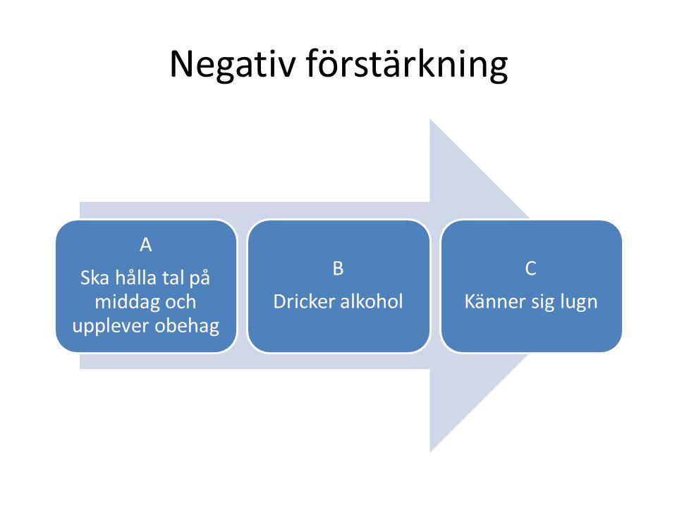 Negativ förstärkning A Ska hålla tal på middag och upplever obehag B Dricker alkohol C Känner sig lugn
