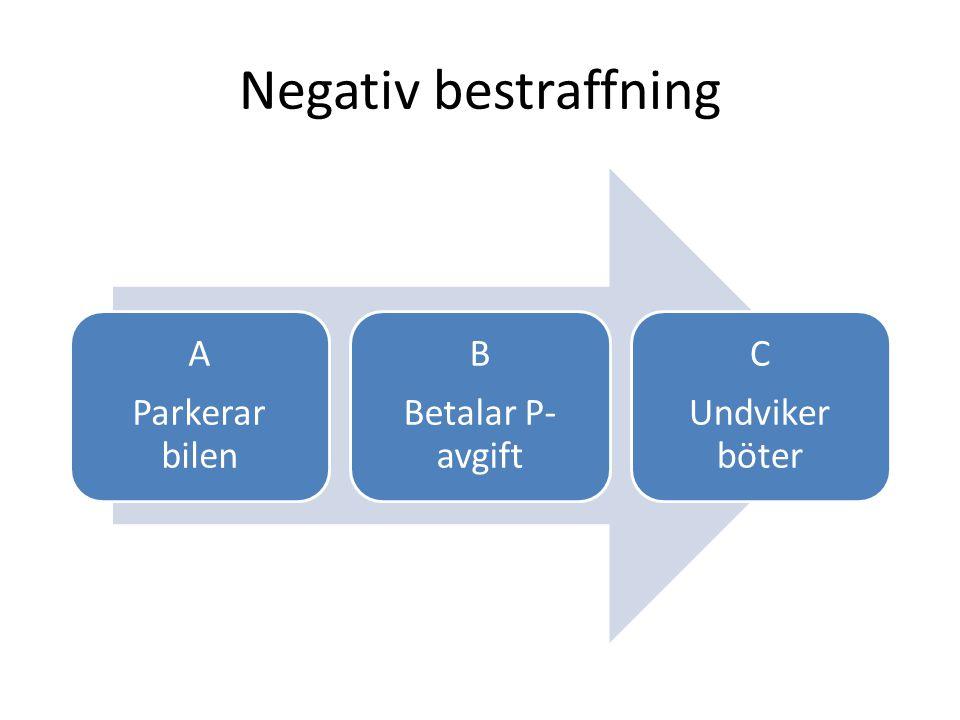 Negativ bestraffning A Parkerar bilen B Betalar P- avgift C Undviker böter