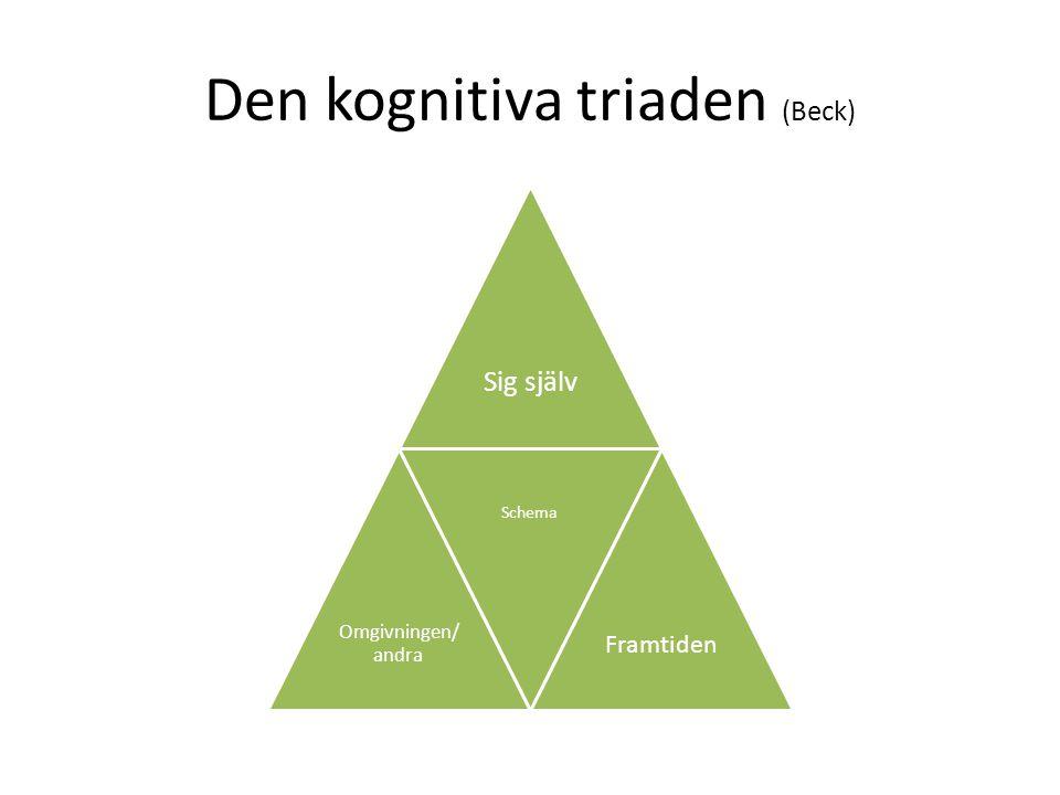 Den kognitiva triaden (Beck) Sig själv Omgivningen/ andra Schema Framtiden
