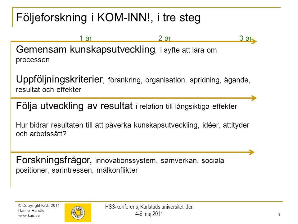 © Copyright KAU 2011 Hanne Randle www.kau.se HSS-konferens, Karlstads universitet, den 4-6 maj 2011 3 Gemensam kunskapsutveckling, i syfte att lära om processen Uppföljningskriterier, förankring, organisation, spridning, ägande, resultat och effekter Följa utveckling av resultat i relation till långsiktiga effekter Hur bidrar resultaten till att påverka kunskapsutveckling, idéer, attityder och arbetssätt.