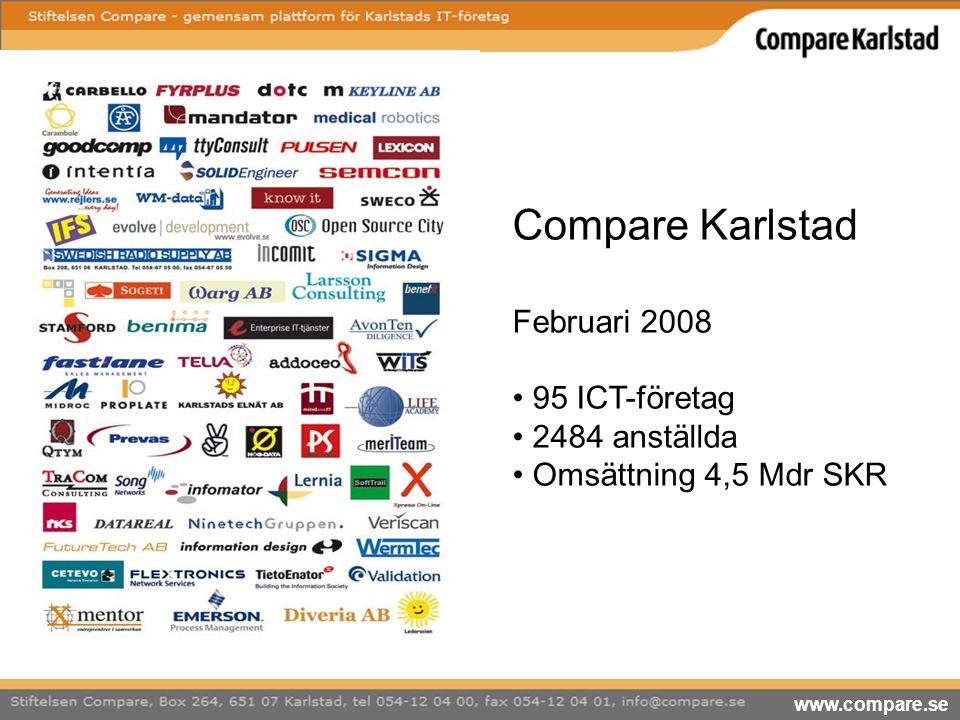 Compare Karlstad Februari 2008 95 ICT-företag 2484 anställda Omsättning 4,5 Mdr SKR www.compare.se