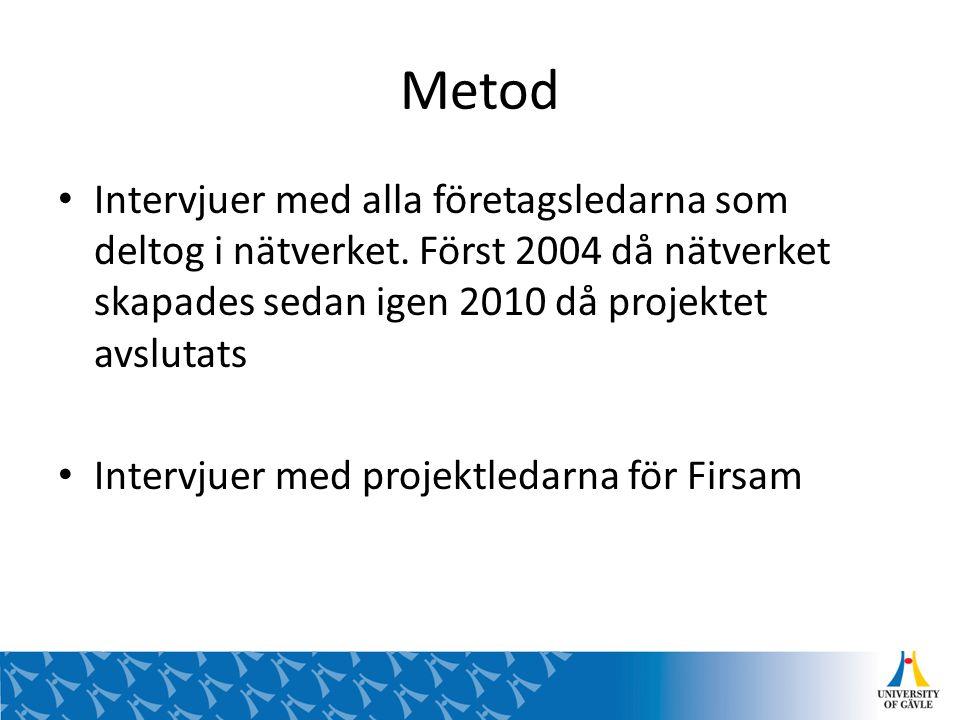 Metod Intervjuer med alla företagsledarna som deltog i nätverket. Först 2004 då nätverket skapades sedan igen 2010 då projektet avslutats Intervjuer m