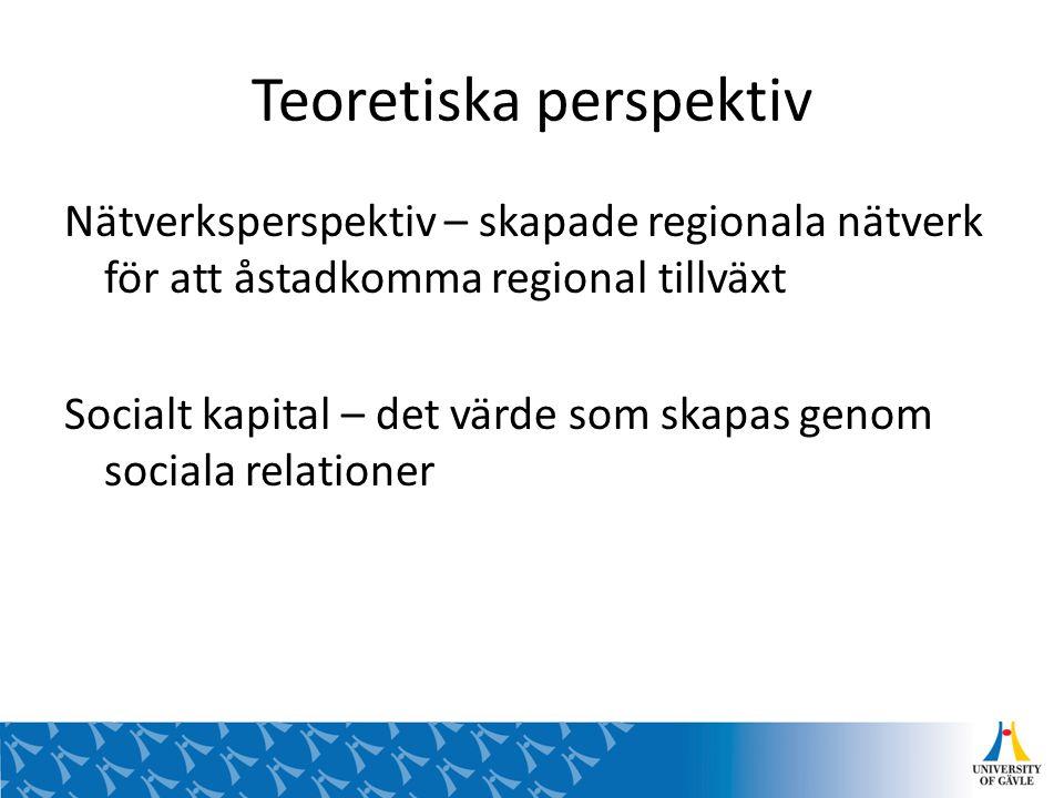 Teoretiska perspektiv Nätverksperspektiv – skapade regionala nätverk för att åstadkomma regional tillväxt Socialt kapital – det värde som skapas genom