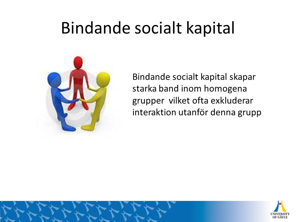 Bindande socialt kapital Bindande socialt kapital skapar starka band inom homogena grupper vilket ofta exkluderar interaktion utanför denna grupp