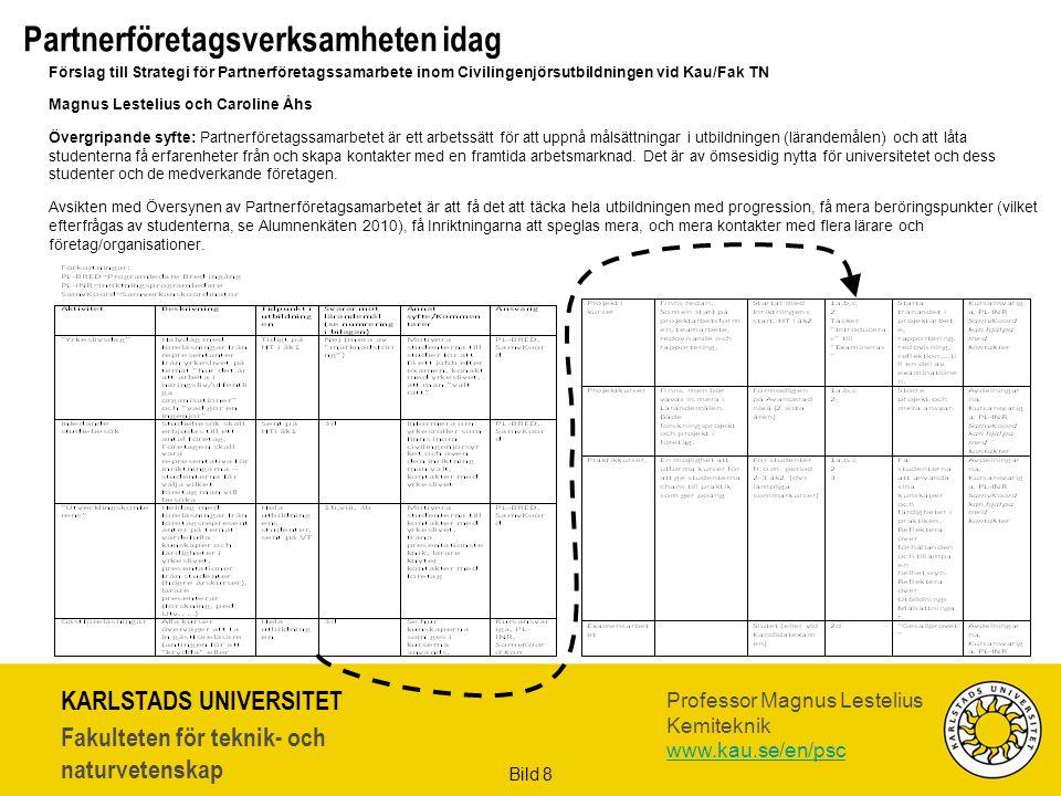 KARLSTADS UNIVERSITET Fakulteten för teknik- och naturvetenskap Professor Magnus Lestelius Kemiteknik www.kau.se/en/psc Bild 8 Partnerföretagsverksamheten idag Förslag till Strategi för Partnerföretagssamarbete inom Civilingenjörsutbildningen vid Kau/Fak TN Magnus Lestelius och Caroline Åhs Övergripande syfte: Partnerföretagssamarbetet är ett arbetssätt för att uppnå målsättningar i utbildningen (lärandemålen) och att låta studenterna få erfarenheter från och skapa kontakter med en framtida arbetsmarknad.