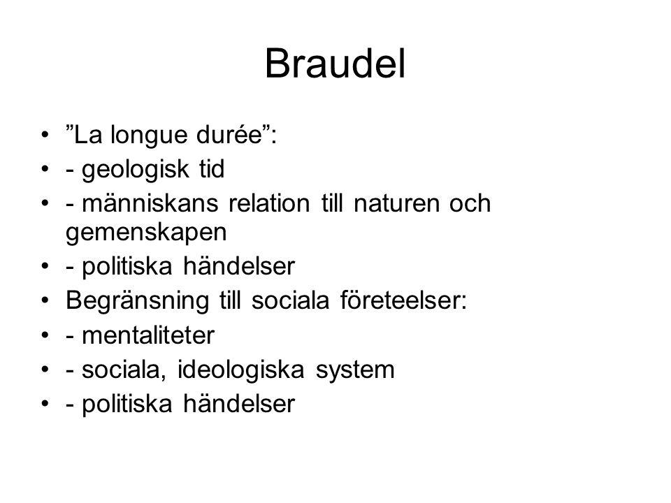 Braudel La longue durée : - geologisk tid - människans relation till naturen och gemenskapen - politiska händelser Begränsning till sociala företeelser: - mentaliteter - sociala, ideologiska system - politiska händelser